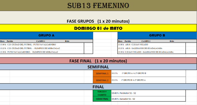 SuperCup Madrid Femenino Infantil Sub-13 2016.