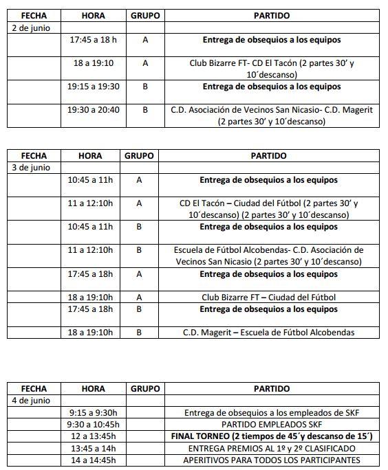 Calendario SKF Meet the World España 2017